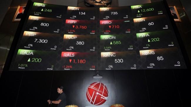 印尼及中国市场周二交易日开盘涨跌不一
