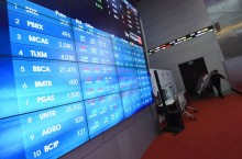 印尼和中国市场周一收盘减弱