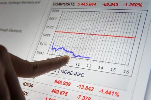 印尼和中国市场周四开低