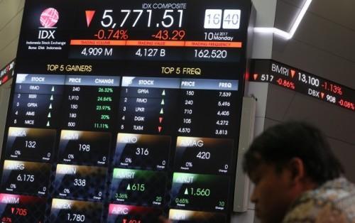 印尼市场周二收盘下滑    中国市场上涨
