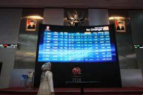 印尼市场周三开盘涨跌不一   中国市场下滑