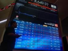 印尼和中国市场周五开盘涨跌不一